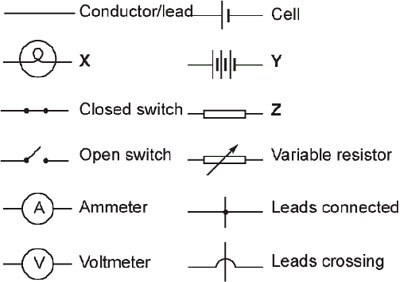 quick quiz rh wps pearsoned com au Basic Circuit Symbols Simple Circuit Diagram
